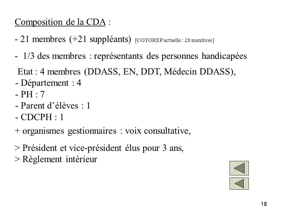 Composition de la CDA : 21 membres (+21 suppléants) [COTOREP actuelle : 28 membres] 1/3 des membres : représentants des personnes handicapées.